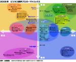 bloggermatrix_2008_2.jpg